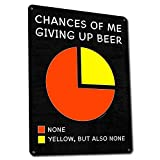 Chances of Me Giving Up Beer, None, Funny Beer Quotes, 9 x 12 Inch Metal Sign, Man Cave, Garage, Brewery, Pub, Sports Bar Decor & Gifts for Beer Lovers, Dads, Boyfriends, Housewarming RK3163 9x12
