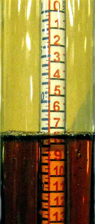 A picture of Measuring Attenuation