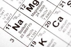 Periodic Table for mash alkaliniy